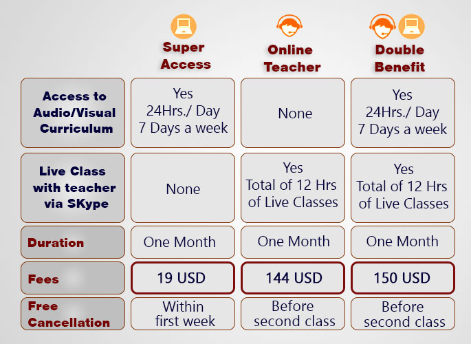 Special Offers For Online Arabic Live Teacher Skype Class Study / Self-Study